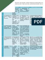 Análisis de La Jornada a La Luz de 11 Ideas Clave. (2)