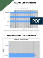 p. Loring Criterios Historicidad de Los Evangelios