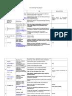 Tabel 40 Inventii Prezente La Geneva 2011 Medalii Si Premii 64161000