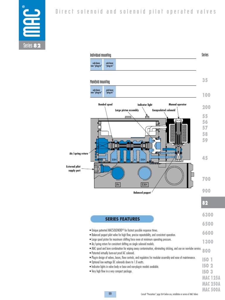 WRG-7170] Mac Valve Wiring Diagram 6500 on