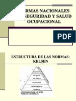 Normas Nacionales en Seguridad y Salud Ocupacional