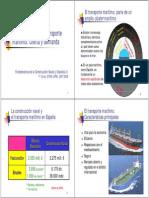 Introduccion Al Transporte Maritimo
