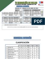 Jornada13 Segunda.pdf