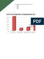 PROGRAMAS RECUPERAR ARCHIVOS