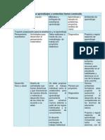 Cuadro de Analisis de Los Trayecto Formativos