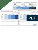 pyp exhibition assessment