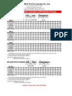 AS2129 Flange Data Sheet