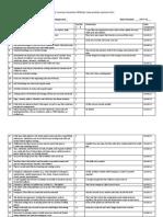environmental health  safety checklist