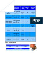 Truck Specifications