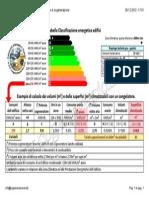 Cogenerazione-Parametri Di Climatizzazione Ambienti