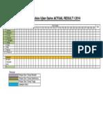 jadual analisis
