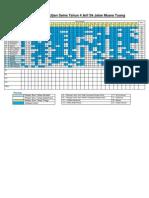 jadual analisis1