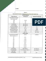 WP Design Guide_Velocity and P Drop for CS Liquid Line