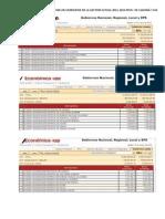 Transferencias de Dinero Que Rebieron Los Municipios de La Gestion Actual 2011