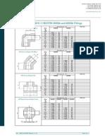 DS 3000 & 6000Lb Fittings V1.0 (1)