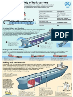 Bulk Carrier Safety- Sinking