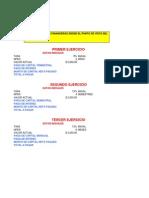 547_2115_2012F_COM266_financieras
