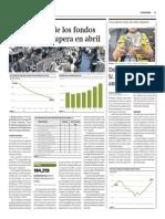 Rentabilidad de Fondos Mutuos Se Recupera en Abril_Gestión 29-04-2014