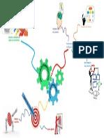 Mapa mental. protocolo.ppt