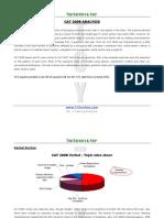 Detailed Analysis 08
