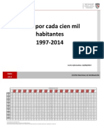 Tasas Delicitivas x Entidad Del 97 Al 2014-Snsp