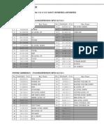 Denon AVR-1909 IR codes V01