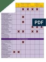 development matrix
