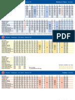 BrookesBus U1-U1X Semester Timetable