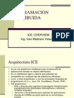 Programacion Distribuida Ice