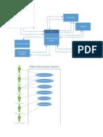 sdlc analysis example