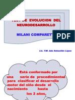 Milani Comparetti