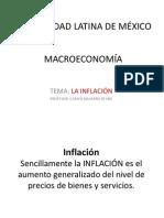 INFLACIÓN macroeconomía