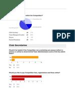 league survey responses 2014