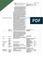 101 apps - sheet1