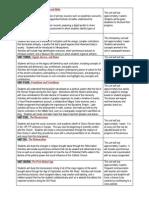 virtual school proposal semester outline