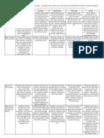 ci 402planning matrix week 1