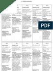 2 week calendar integrated science unit
