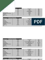 correct movement analysis pt 2