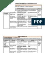 Matriz de Planificación Del Área de Comunicación Del Segundo Grado