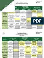 Matriz de Evidencias Por Bloque_Semestre Enero-julio 2014_Actualizada