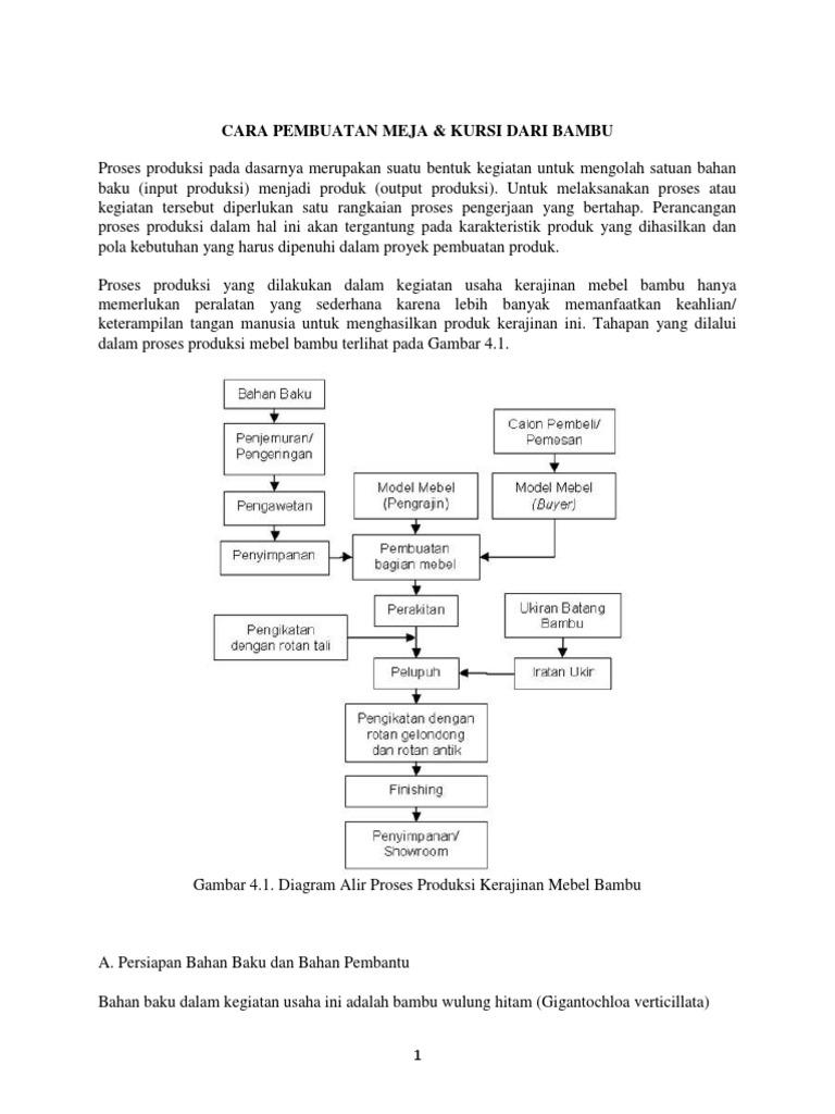 Proses produksi ccuart Choice Image