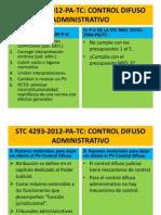 STC 4293-2012-PA-TC