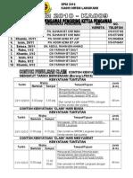 Jadual Pengiring Dan Contoh Claim