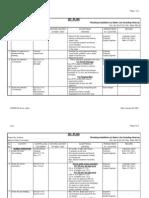 M & E QC~Plan- 0064a REV. 0