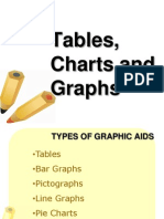 Topic 7 Tables, Charts and Graphs