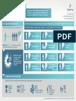 infografico_brimberg