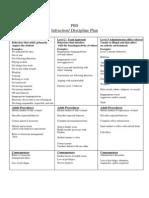 pbs positve behavior plan