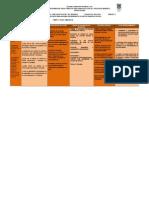 UNID. DIDAC. 9 Biologia 2do. Período