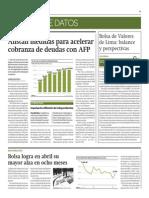 BVL Logra en Abril Mayor Alza de Ocho Meses_Gestión 30-04-2014