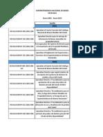 Resoluciones Aprobadas Por La Snb-2001-2013